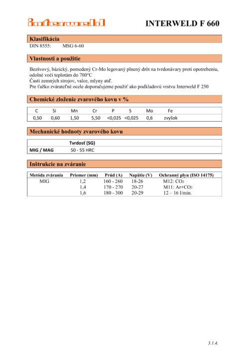 IW F 660 Plnený drôt odolný voči teplotám do 700°C